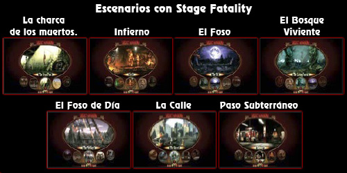 Escenarios con Stage Fatality