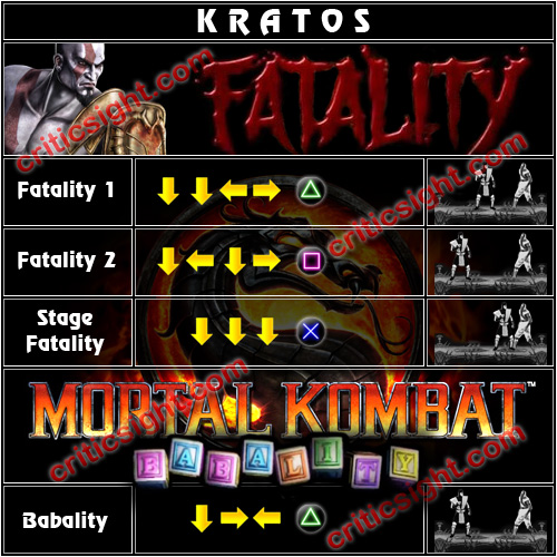 Fatalitys, Babalitys  y Stage Fatalitys del Mk9