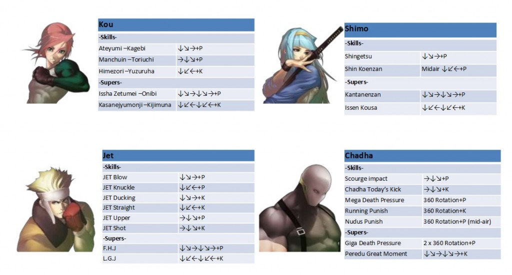 yatagarasu move list 1 criticsight