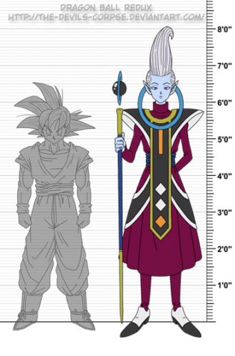 goku whis dragon ball z super maestro criticsight